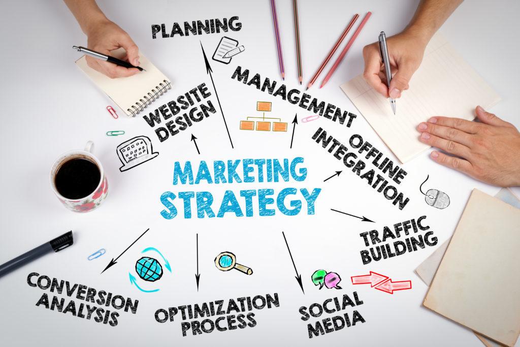 Online marketing agencies